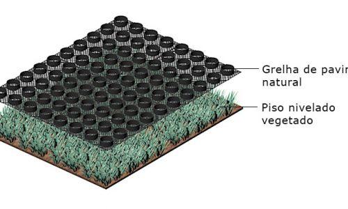 pavimento-permeavel-com-grama-ecopavimento
