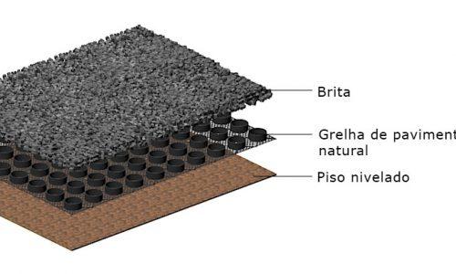 piso-drenante-com-brita-ecopavimento