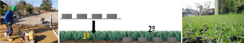 ecopavimento com grama