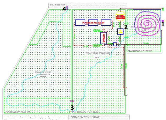Fig. 3: 1 – Efluente após aeração, entra por gotejamento, passando pelo filtro e vai automaticamente para wetland no Ecotelhado. 2 – Efluente que fica reservado na Wetland passa para outra laje através da canalização que as liga. 3 – Efluente do 3º pavimento vai por gravidade para a laje do 2º pavimento. 4 – Água poderá ser levada para um reservatório para ser infiltrada diretamente no solo ou utilizada para irrigação do jardim por gotejamento.